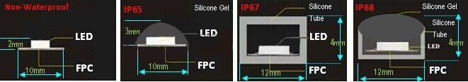 10mm IP 65 67 68